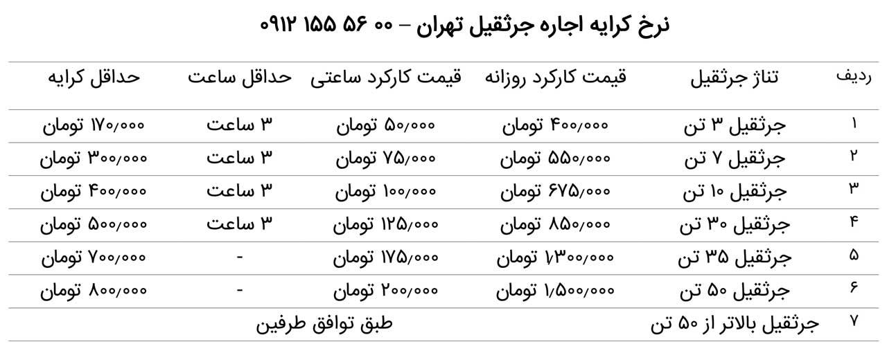 جرثقیل سنگین تهران ، مرکز اجاره جرثقیل سبک و سنگین از 3 تن الی 360 تن ، 09121555600